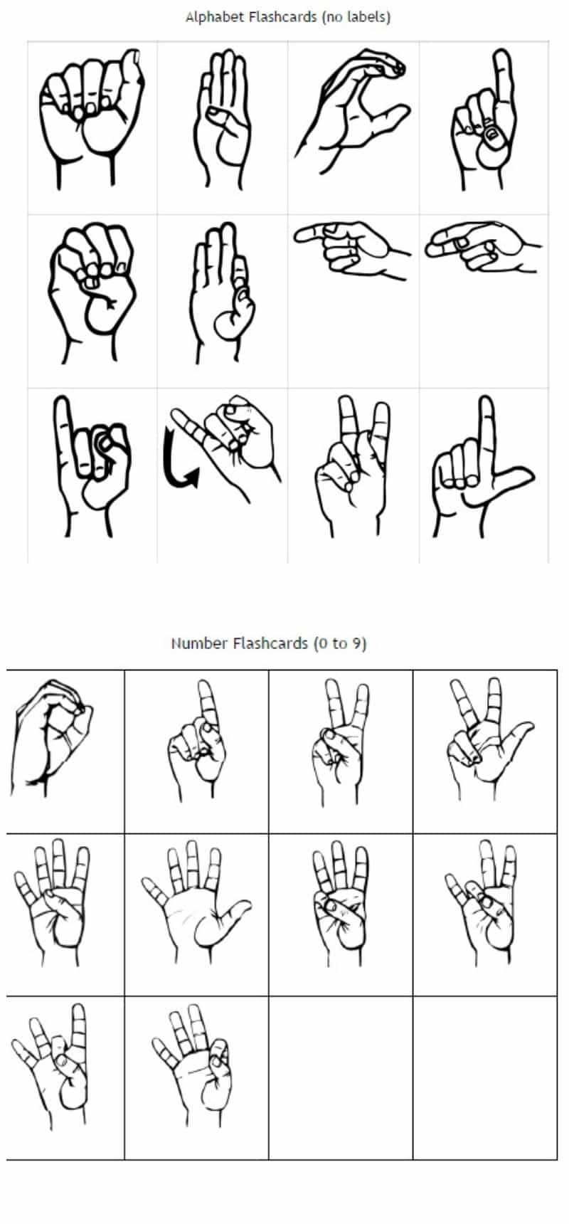 photograph relating to Asl Printable named Freebie Friday: Free of charge Printable ASL Alphabet Flashcards Pack
