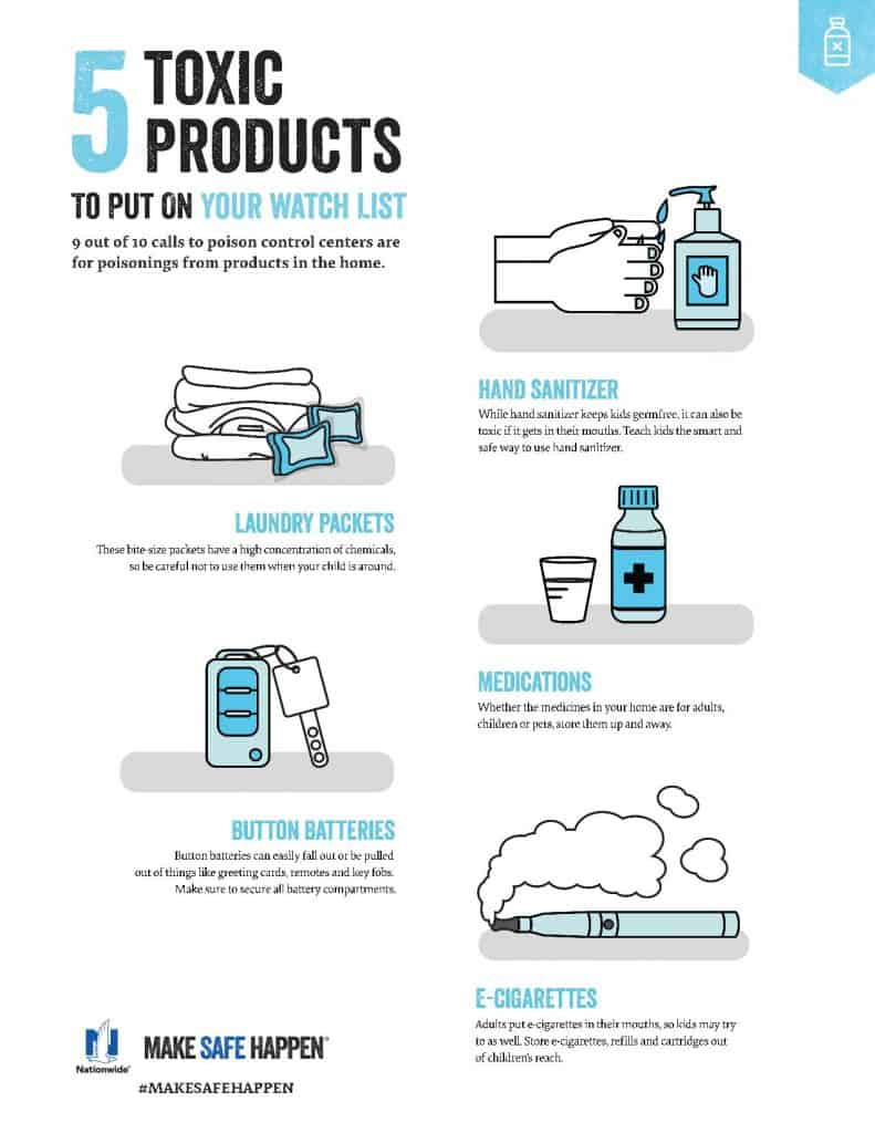 MSH_5 Toxic Products Infographic-page-001