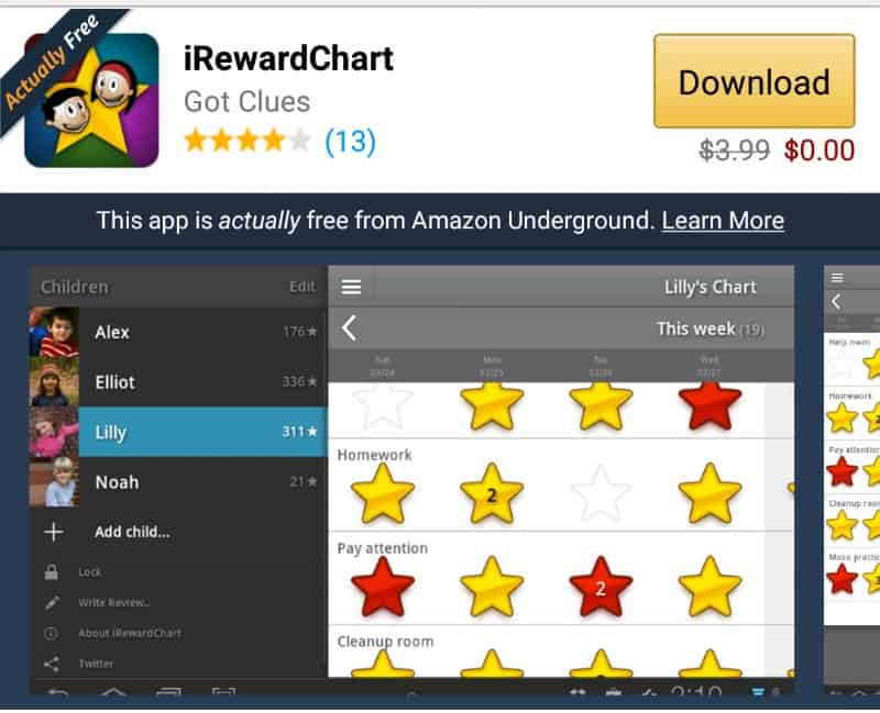 ireward chart