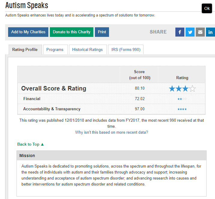 A screenshot of Autism Speaks Charity Navigator Rating