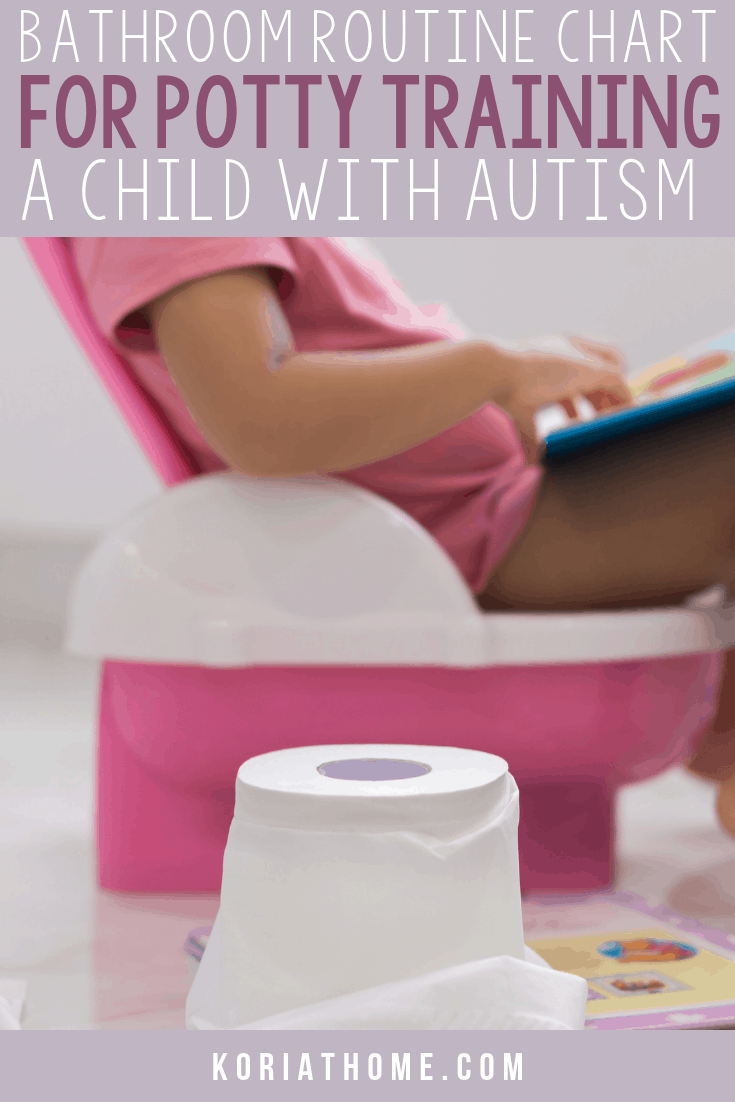 Printable Bathroom Routine Chart for Potty Training an Autistic Child 1
