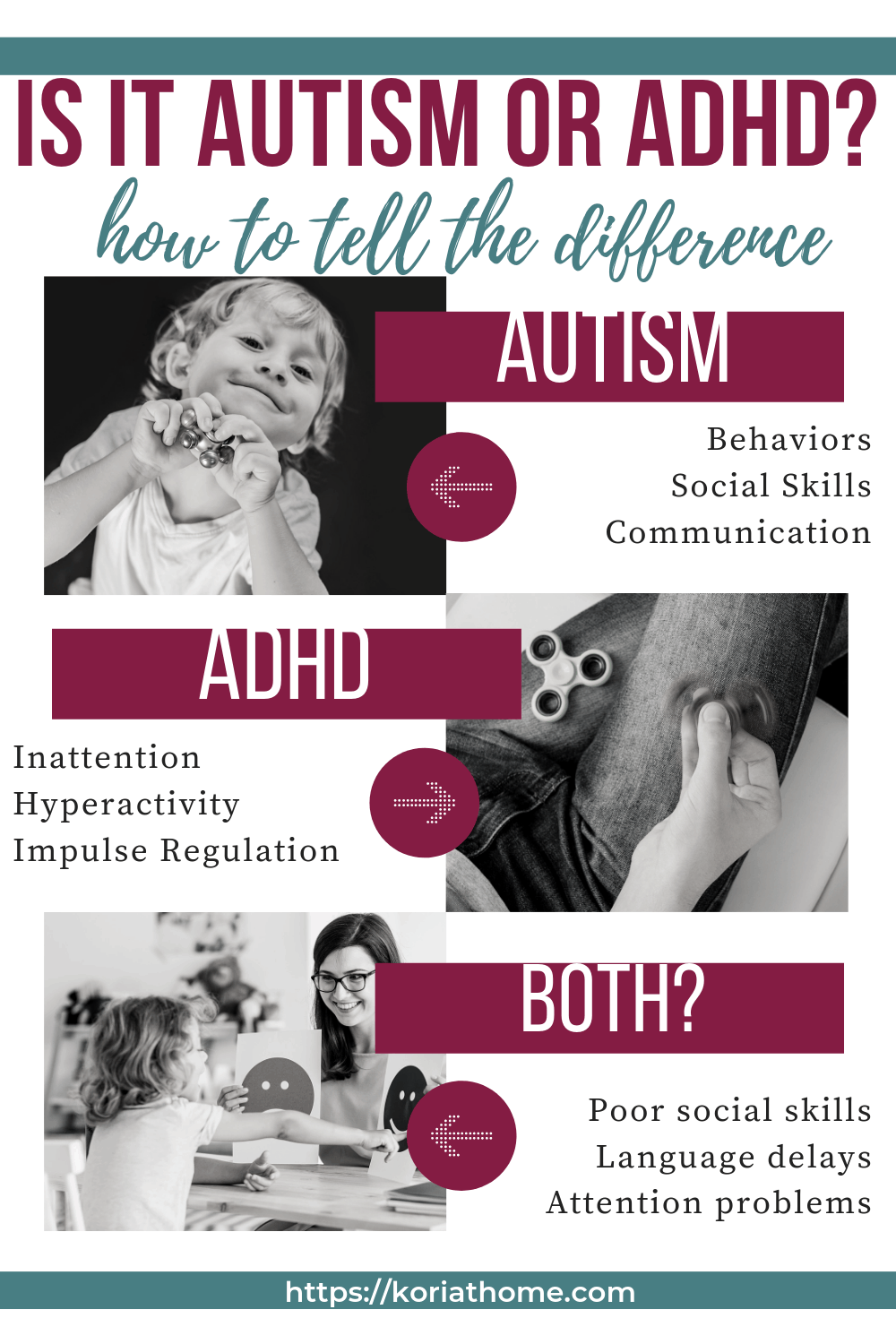 How do I know if it's signs of autism or ADHD? Is there a difference? 1